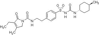 glimepiride | abcam, Skeleton