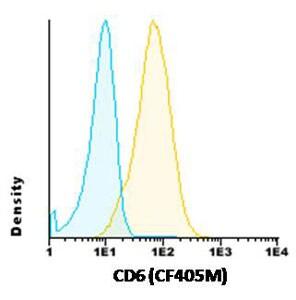 Flow Cytometry - Anti-CD6 antibody [MAE-1C10] (CF405M) (ab117747)