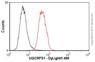 Flow Cytometry - Anti-UQCRFS1/RISP antibody [5A5] (ab14746)
