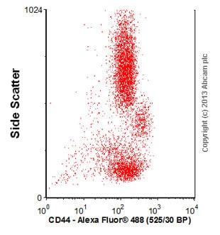 Flow Cytometry - Anti-CD44 antibody [156-3C11] (ab16728)