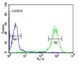 Flow Cytometry - Anti-DLK-2 antibody - C-terminal (ab176003)