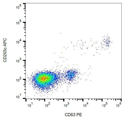 Flow Cytometry - Anti-CD63 antibody [MEM-259], prediluted (Phycoerythrin) (ab18236)