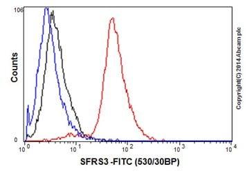 Flow Cytometry - Anti-SRSF3 antibody [EPR16976] (ab198291)