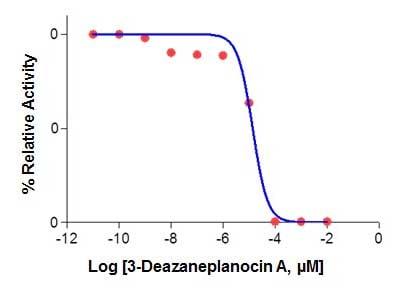 Adenosylhomocysteinase (AHCY) Inhibitor Screening Kit (Fluorometric) (ab204694)
