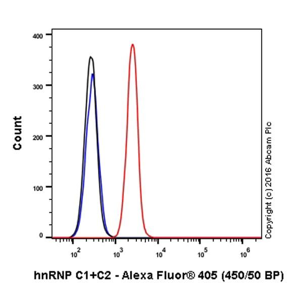 Flow Cytometry - Alexa Fluor® 405 Anti-hnRNP C1 + C2/HNRNPC antibody [EPNCIR152] (ab210025)