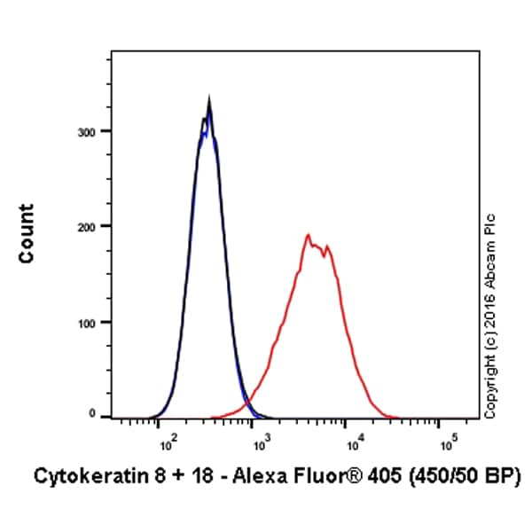 Flow Cytometry - Anti-Cytokeratin 8 antibody [EP1628Y] (Alexa Fluor® 405) (ab210139)