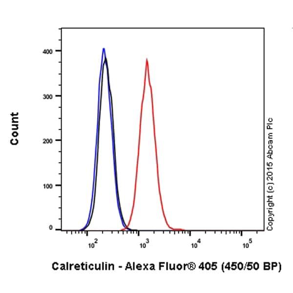 Flow Cytometry - Alexa Fluor® 405 Anti-Calreticulin antibody [EPR3924] - ER Marker (ab210431)