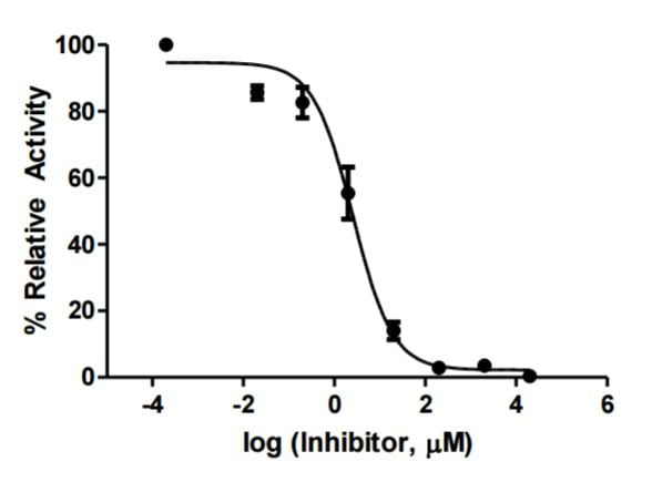 Hexokinase II Inhibitor Screening Kit (Colorimetric) (ab211114)