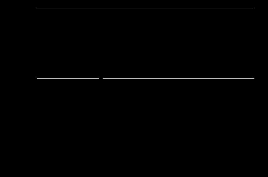 Human CRISP3 ELISA Kit (ab213768) Standard Curve.