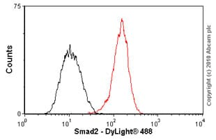 Flow Cytometry - Anti-Smad2 antibody [EP567Y] - BSA and Azide free (ab216454)