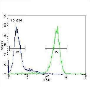 Flow Cytometry - Anti-FUCA1 antibody (ab230324)