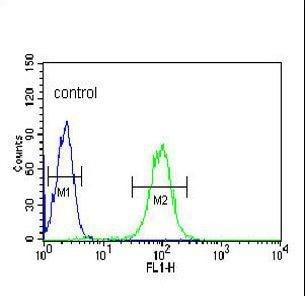 Flow Cytometry - Anti-Neutrophil Bactericidal Protein BP30 antibody (ab230452)