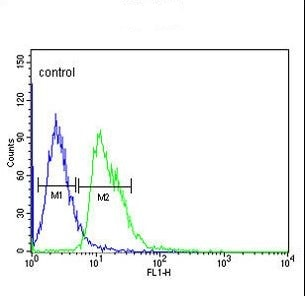 Flow Cytometry - Anti-DIAPH2/DIA antibody (ab230804)
