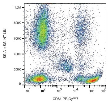 Flow Cytometry - Anti-Integrin beta 3 antibody [VIPL2] (PE/Cy7 ®) (ab234249)