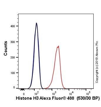 Flow Cytometry - Alexa Fluor® 488 Anti-Histone H3 (tri methyl K4) antibody [EPR20551-225] (ab237340)