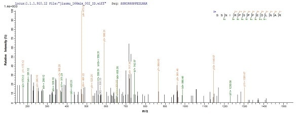 Mass Spectrometry - Recombinant Human SPRED1 protein (Tagged) (ab238226)