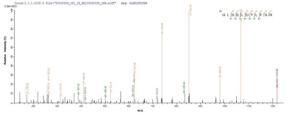 Mass Spectrometry - Recombinant Viral interleukin-10 homolog protein (ab238283)