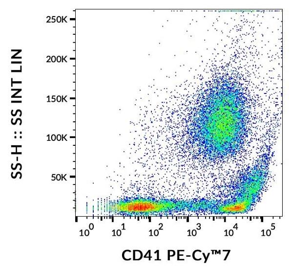 Flow Cytometry - Anti-CD41 antibody [MEM-06] (PE/Cy7 ®) (ab239313)