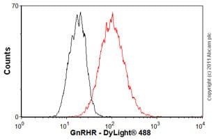 Flow Cytometry - Anti-GnRHR antibody [A9E4] (ab24095)