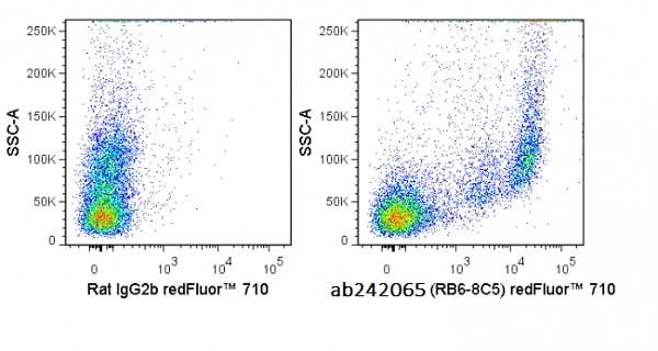 Flow Cytometry - redFluor™ 710 Anti-Ly6g antibody [RB6-8C5] (ab242065)