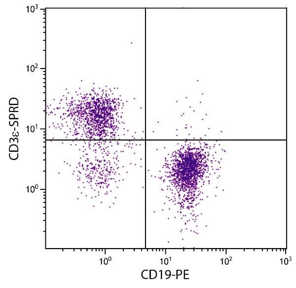 Flow Cytometry - PE/Cy5® Anti-CD3 epsilon antibody [C363.29B] (ab25531)