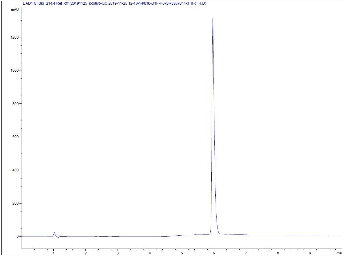 HPLC - Recombinant human Interferon gamma protein (Active) (ab259377)