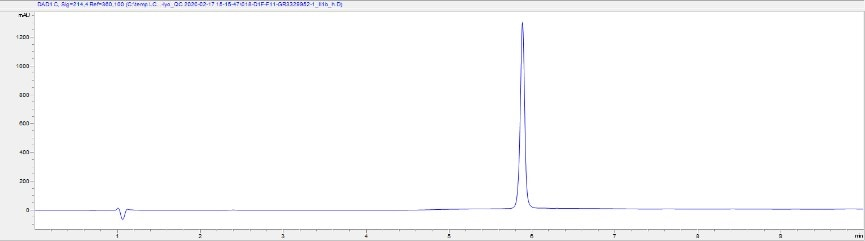 HPLC - Recombinant human IL-1 beta protein (Active) (ab259387)