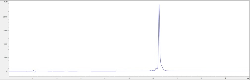HPLC - Recombinant human M-CSF protein (ab259396)