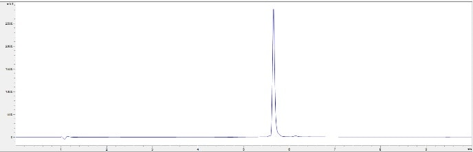 HPLC - Recombinant Human IL-8 protein (Active) (ab259397)