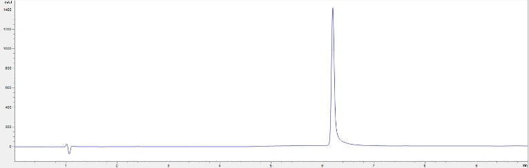 HPLC - Recombinant mouse TNF alpha protein (ab259411)