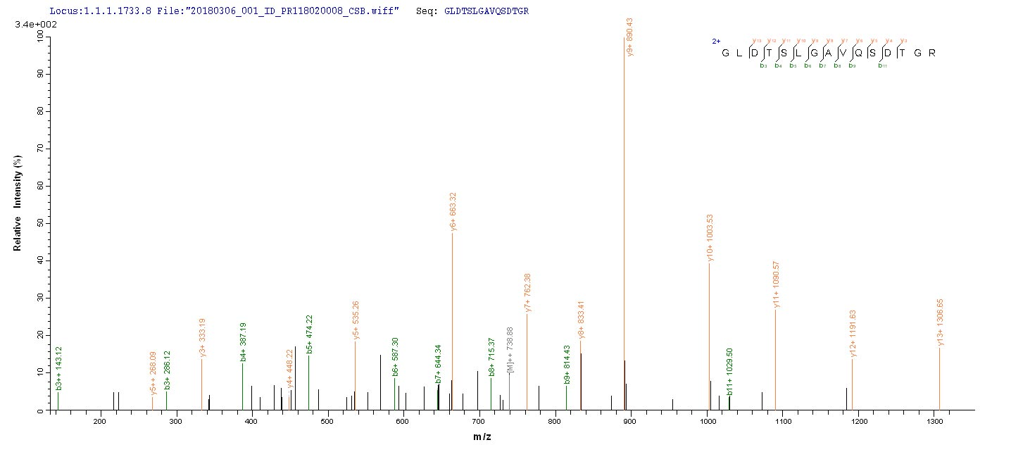 Mass Spectrometry - Recombinant Human MAdCAM1 protein (His tag) (ab267851)