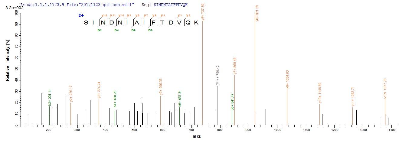 Mass Spectrometry -  (ab267930)