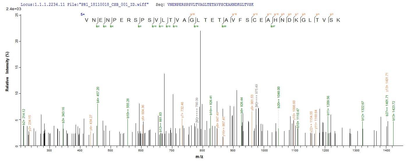 Mass Spectrometry -  (ab267966)