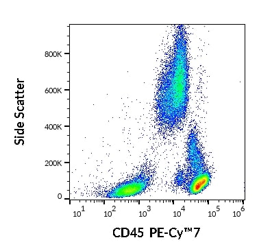 Flow Cytometry - Anti-CD45 antibody [2D1] (Phycoerythrin) (ab269298)