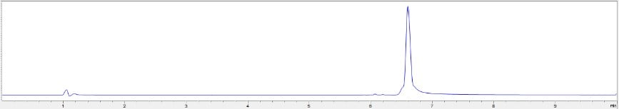 HPLC - Recombinant mouse IL-13 protein (Active) (ab270080)