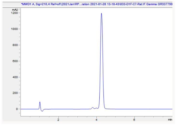 HPLC - Recombinant Rat Interferon gamma protein (ab280340)