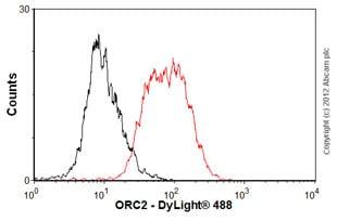 Flow Cytometry - Anti-ORC2 antibody [SB46] (ab31930)