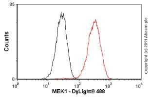 Flow Cytometry (Intracellular) - Anti-MEK1 antibody [E342] (ab32091)