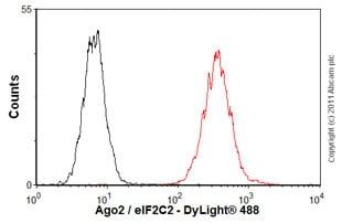 Flow Cytometry - Anti-Argonaute-2 antibody [2E12-1C9] - ChIP Grade (ab57113)