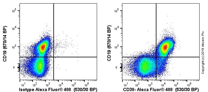 Flow Cytometry - Anti-CD38 antibody [90] (ab61400)