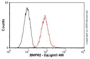 Flow Cytometry - Anti-BMPR2 antibody [MM0060-9A10] (ab78422)